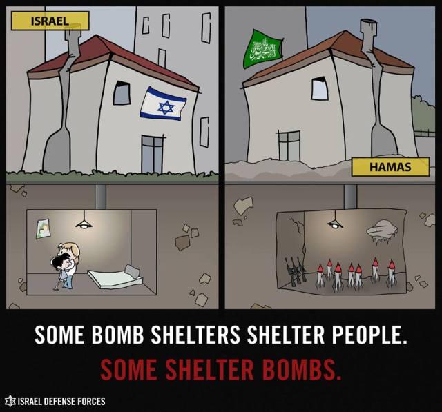 Source: IDF.